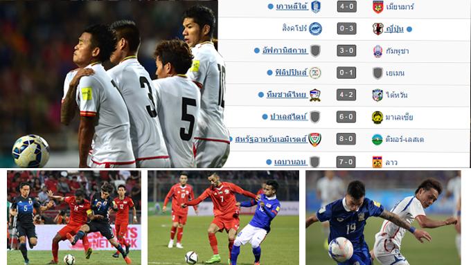 ฟุตบอลโลก 2018 รอบคัดเลือก : รอบนี้ทีมอาเซียนเละ
