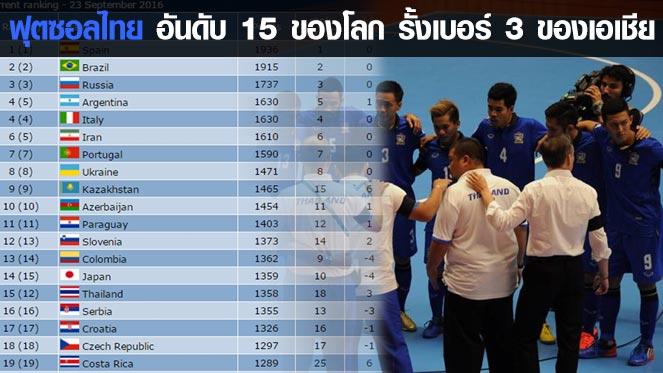 อันดับฟุตซอลโลก : ทีมชาติไทย อันดับ 15 ของโลกรั้งเบอร์ 3 ของเอเชีย