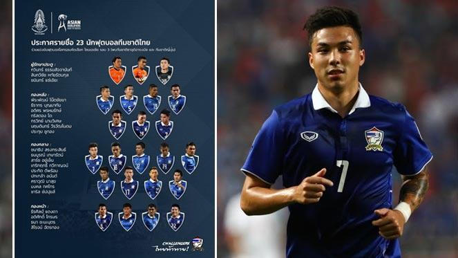 """ผลการค้นหารูปภาพสำหรับ เป็นทางการ! """"ซิโก้"""" ประกาศรายชื่อ 23 แข้งทีมชาติไทยชุดใหญ่ คัดบอลโลกฟัด ยูเออี-อิรัก"""
