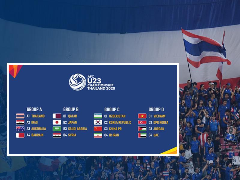 ผลจับสลาก ยู23 ชิงแชมป์เอเชีย 2020 ทีมชาติไทยชนออสเตรเลีย-อิรัก