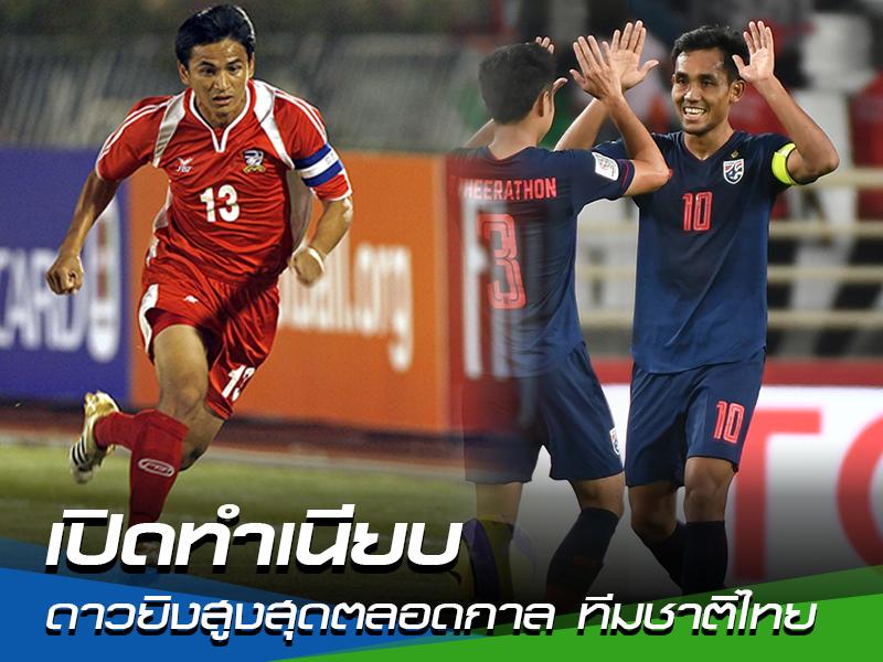 เปิดทำเนียบดาวยิงสูงสุดตลอดกาล ทีมชาติไทย