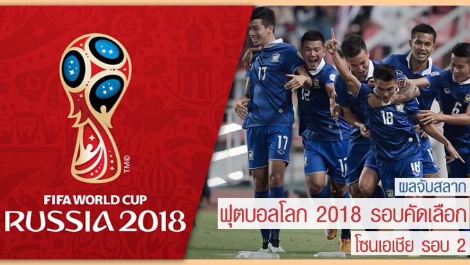 ผลการจับสลากแบ่งสาย ฟุตบอลโลก 2018 รอบคัดเลือก โซนเอเชีย รอบ 2
