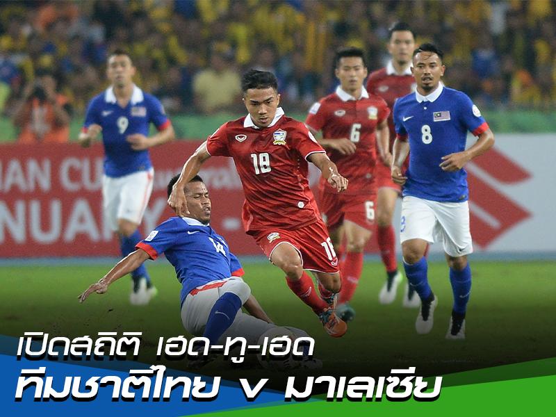 เปิดสถิติ เฮด-ทู-เฮด : ทีมชาติไทย v มาเลเซีย
