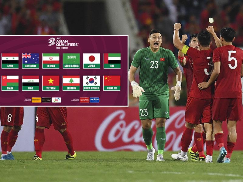 เวียดนามได้ไปต่อ !! บทสรุป 12 ทีมสุดท้าย ฟุตบอลโลก 2022 โซนเอเชีย